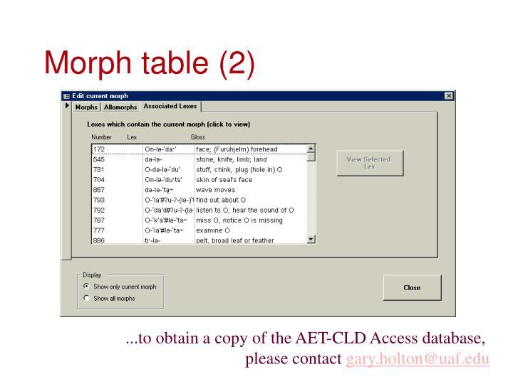 Morph table (2)