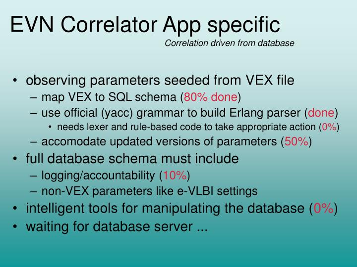EVN Correlator App specific