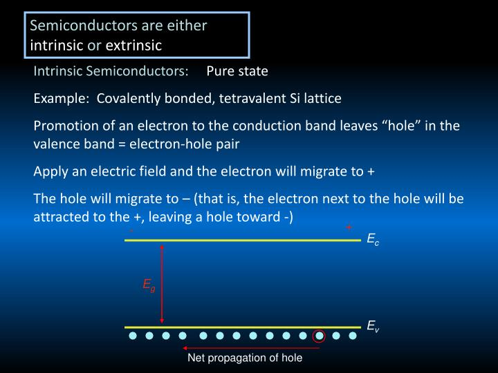 Semiconductors are either