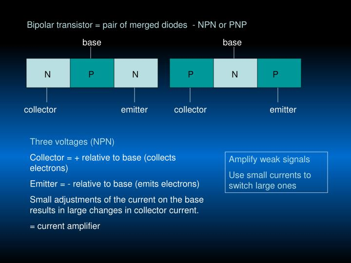 Bipolar transistor = pair of merged diodes  - NPN or PNP