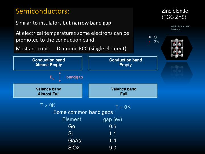 Semiconductors: