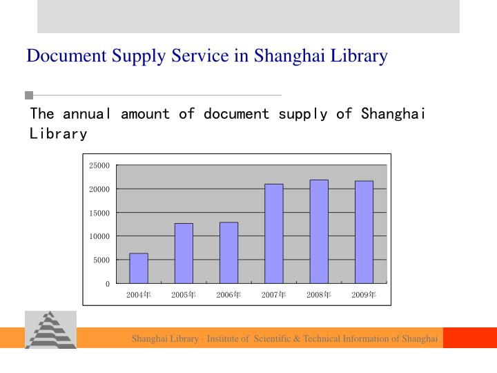 Document Supply Service in Shanghai Library