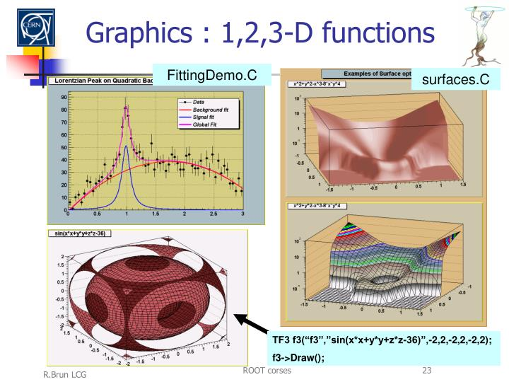 Graphics : 1,2,3-D functions