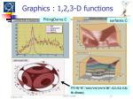 graphics 1 2 3 d functions