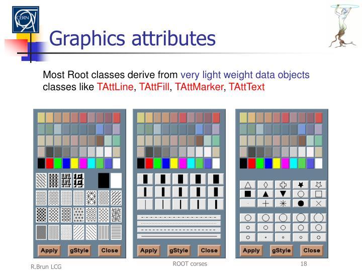 Graphics attributes