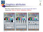 graphics attributes