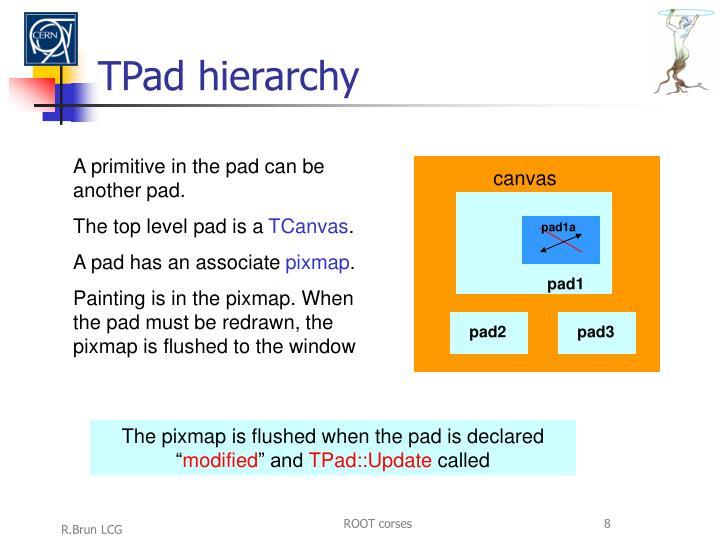 TPad hierarchy