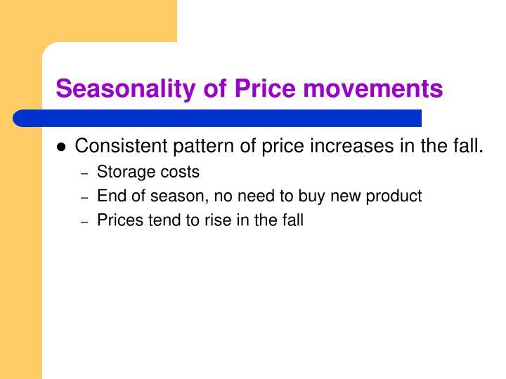 Seasonality of Price movements