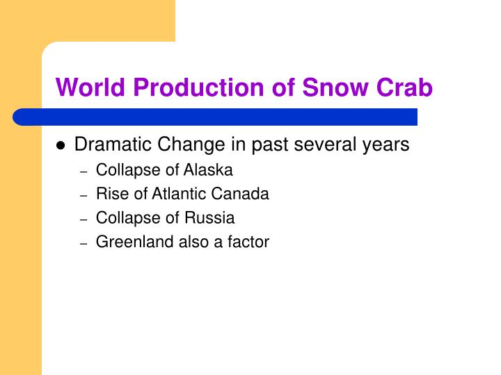 World Production of Snow Crab
