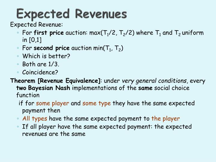 Expected Revenues