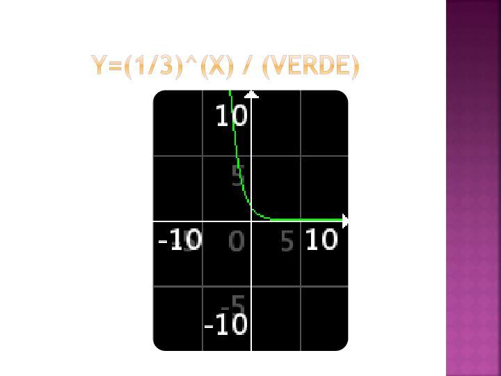 Y=(1/3)^(x) / (verde)