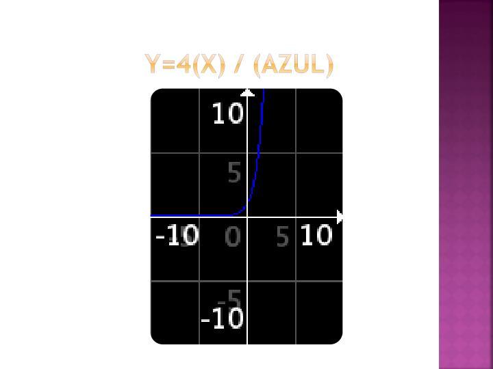 Y=4(x) / (azul)