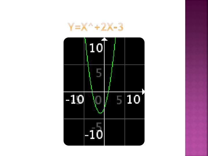 Y=x^+2x-3