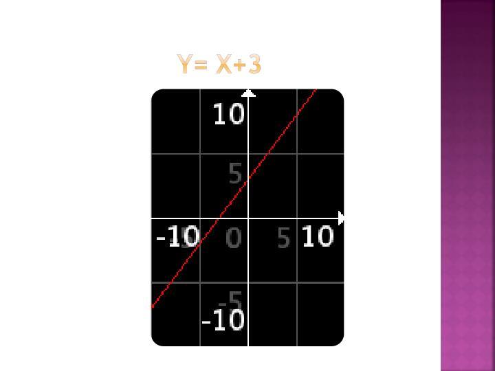 y= x+3