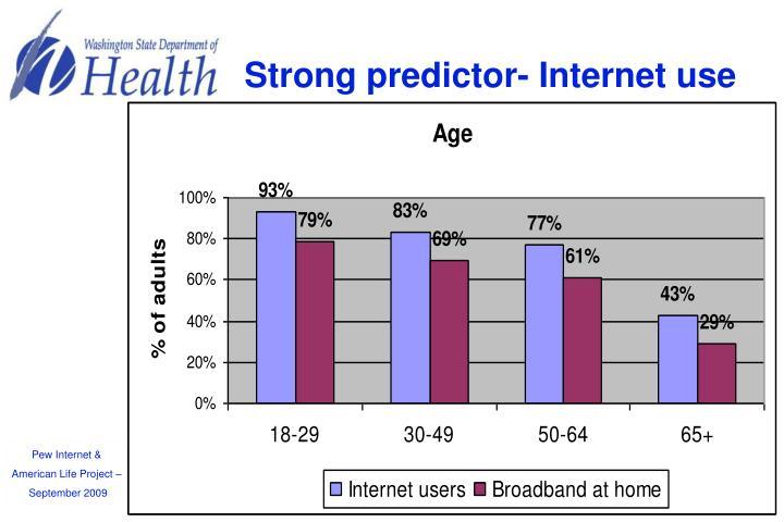 Strong predictor- Internet use