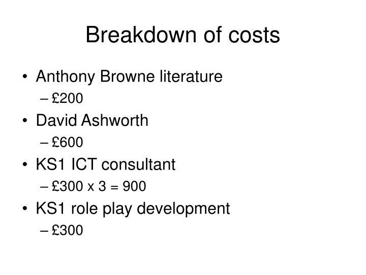 Breakdown of costs