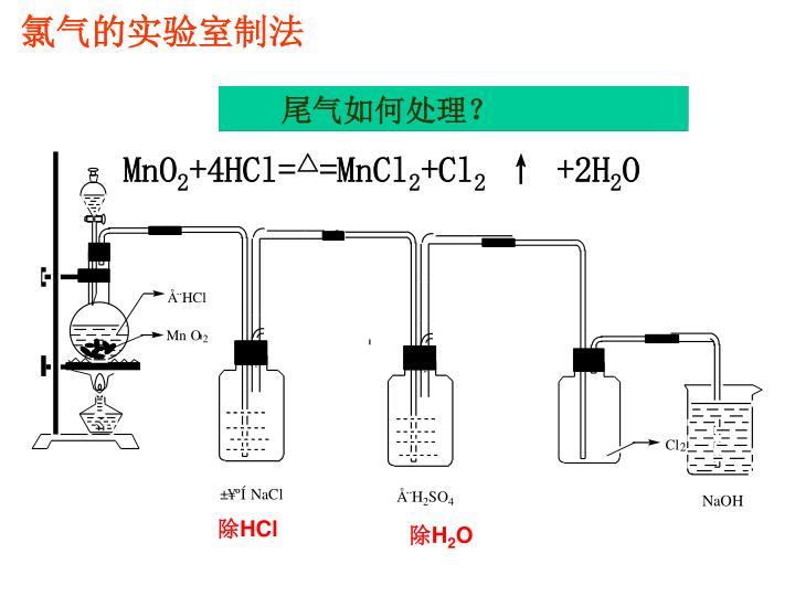 氯气的实验室制法