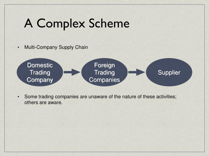 Domestic Trading Company