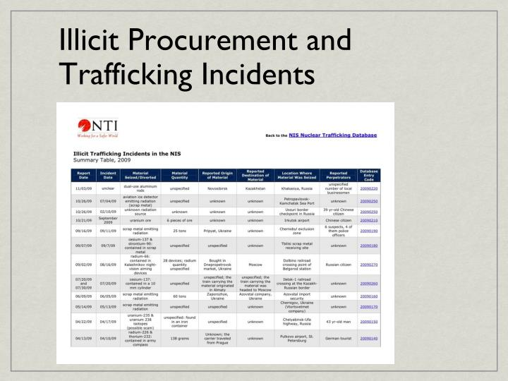 Illicit Procurement and Trafficking Incidents