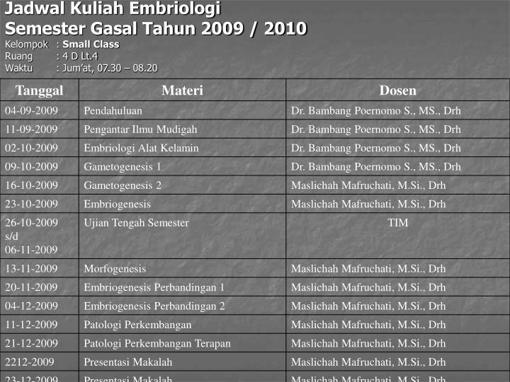 Jadwal Kuliah Embriologi