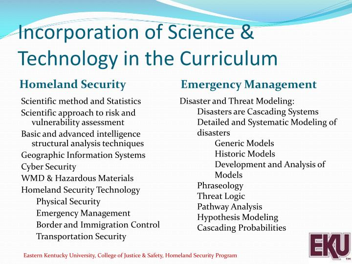 Incorporation of Science &