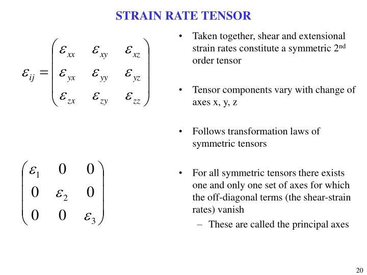 STRAIN RATE TENSOR