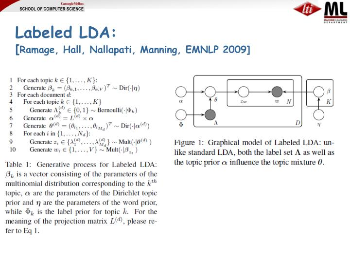 Labeled LDA: