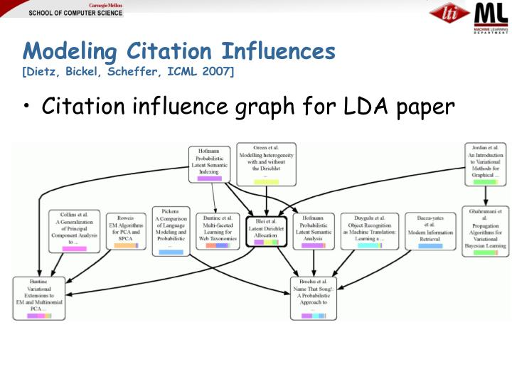 Modeling Citation Influences
