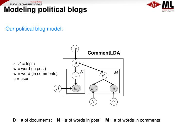 Modeling political blogs