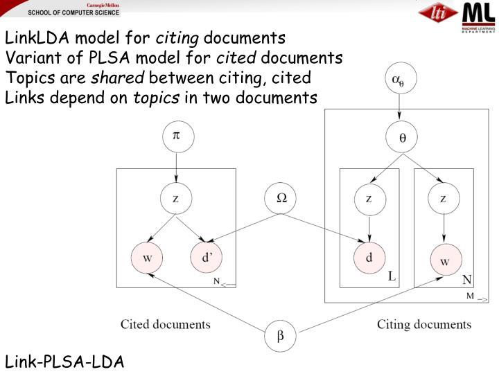 LinkLDA model for