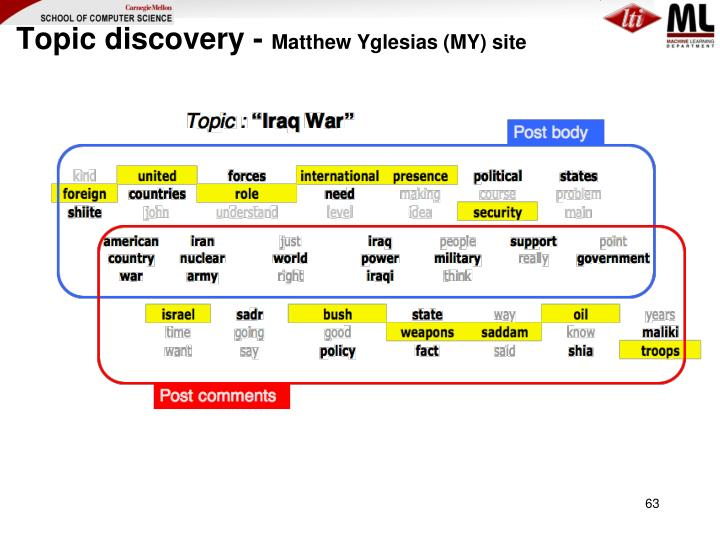 Topic discovery -