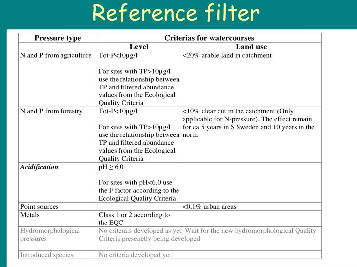 Reference filter