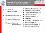 asbestos review panel march 92 july 2012 1299 cases notified