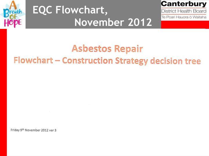 EQC Flowchart,