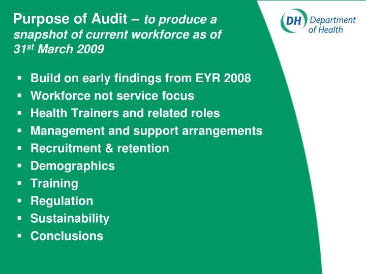 Purpose of Audit –