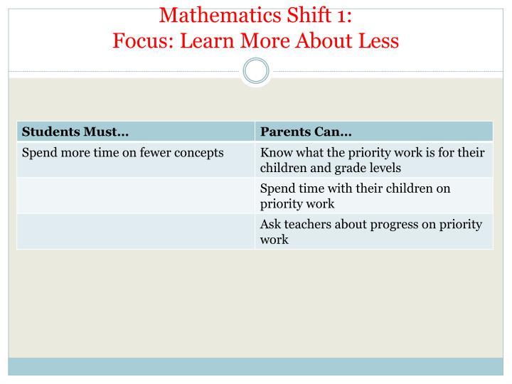 Mathematics Shift 1: