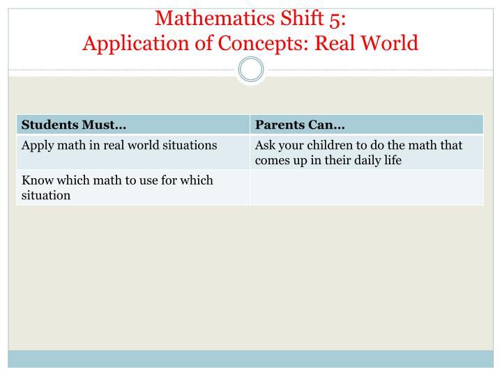 Mathematics Shift
