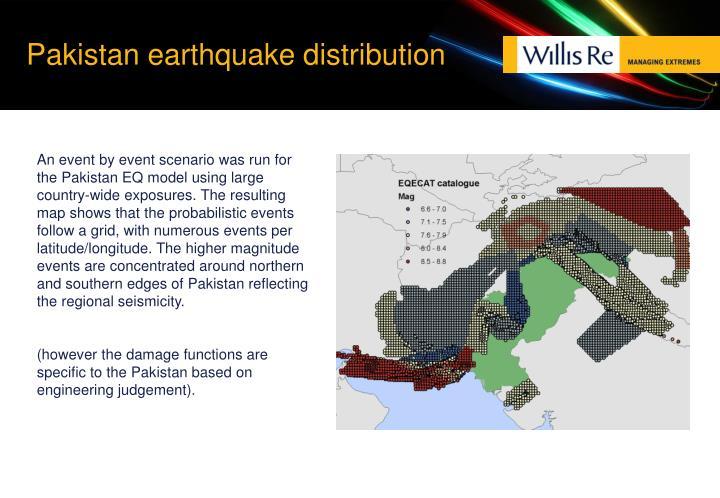 Pakistan earthquake distribution