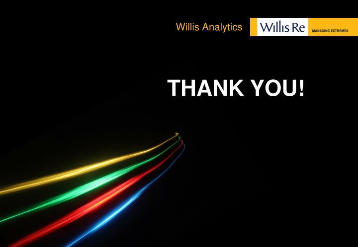 Willis Analytics