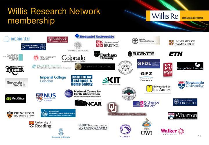Willis Research Network membership
