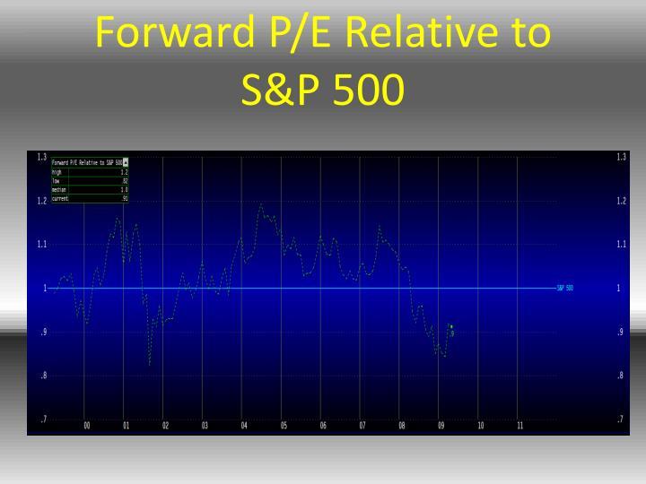 Forward P/E Relative to