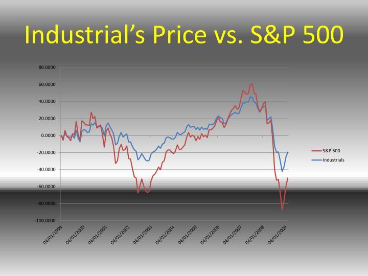 Industrial's Price vs. S&P 500