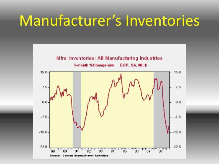 Manufacturer's Inventories