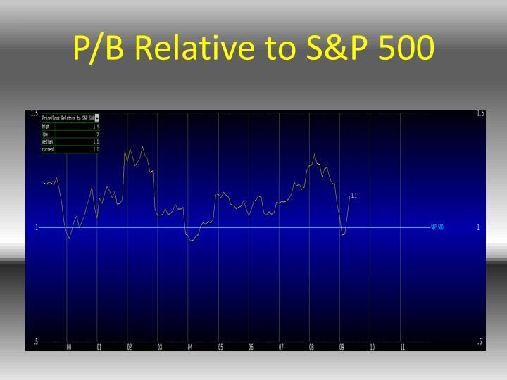 P/B Relative to S&P 500