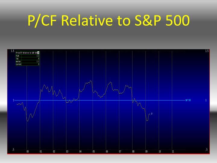 P/CF Relative to S&P 500