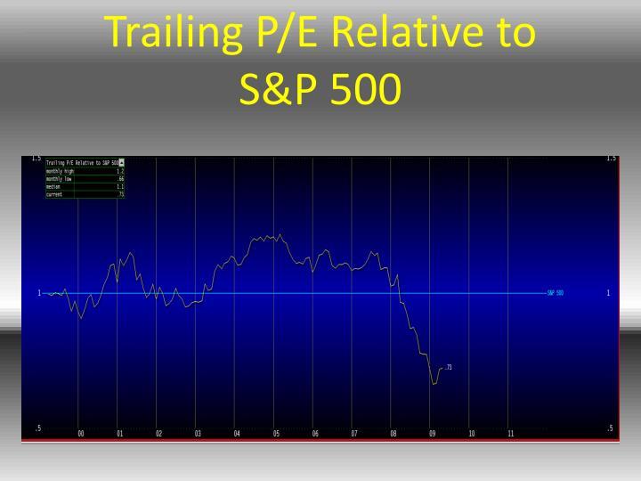 Trailing P/E Relative to