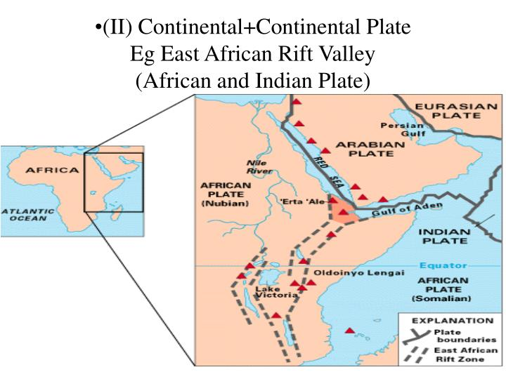 (II) Continental+Continental Plate