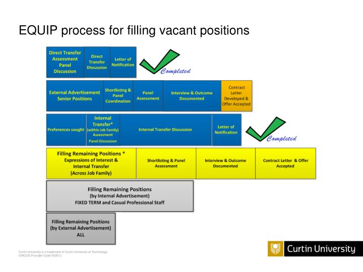 EQUIP process for filling vacant positions
