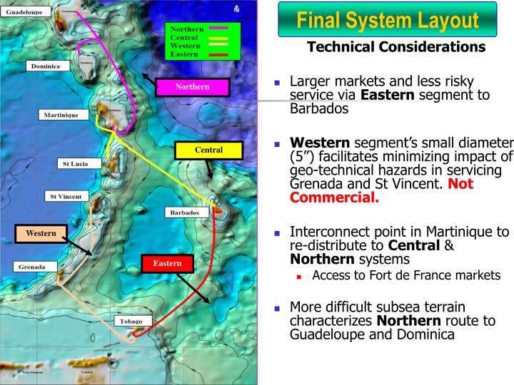 Final System Layout