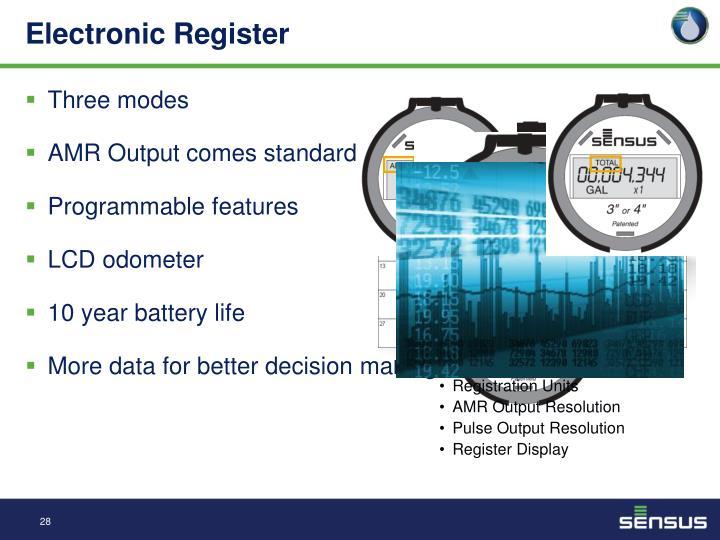 Electronic Register